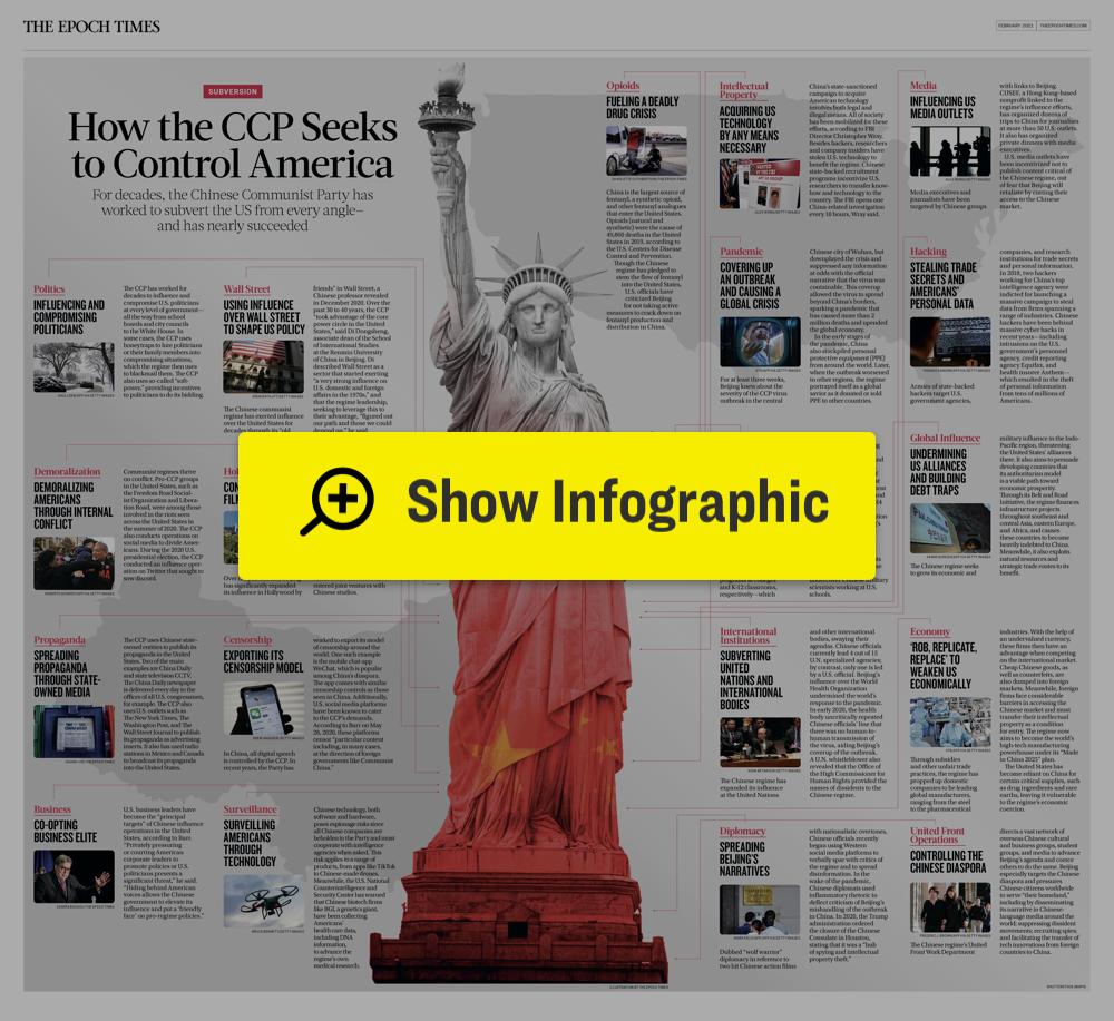 How the CCP Seeks to Control America